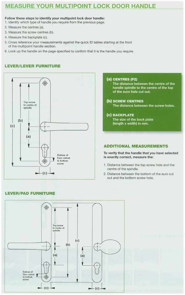 How to identify which UPVC Door Handle you require | Product Support ...