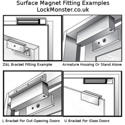 Magnet Bracket Help Fitting Examples